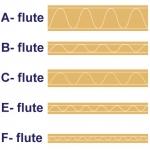 Carton-Flute